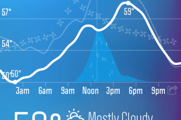 Probably not a great time to go for a hike.